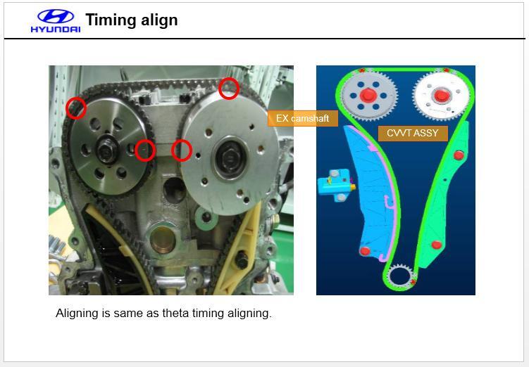 free automotive manuals hyundai elantra hd new model hyundai verna wiring diagram hyundai xg350 wiring diagram free picture schematic #12