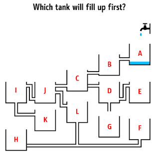 Kamu Jenius? Jawab 6 Teka-teki Puzzle Ini
