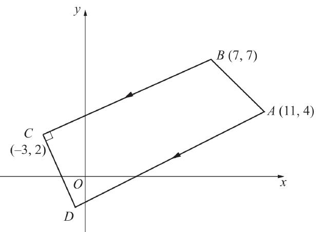 CIE Coordinate Geometry (-2018)
