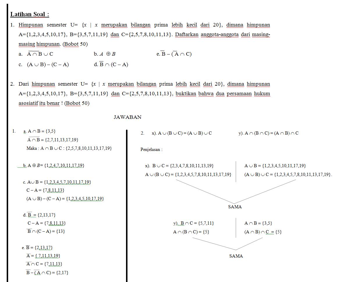 Contoh Soal Matematika Diskrit Mata Pelajaran