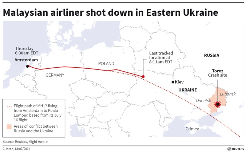 MH17 shot down in Eastern Ukraine