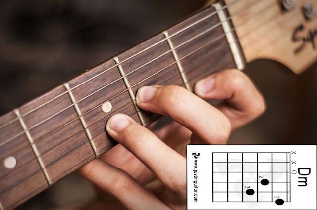 Belajar Chord Dan Kunci Gitar Dasar( Dm) Minor