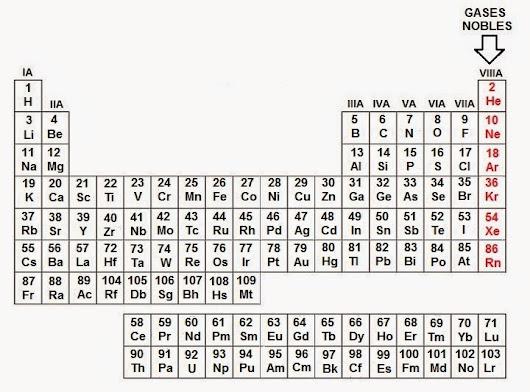 Yaku coln google configuracin electrnica y diagrama de orbitales con kernel urtaz Gallery
