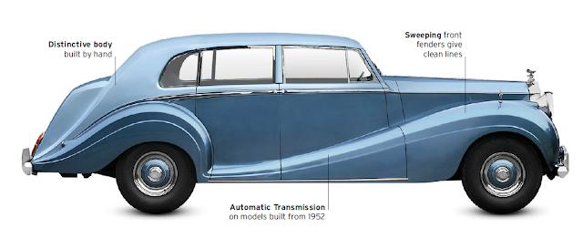Classic-Cars, Rolls-Royce-Silver-Wraith, classic cars
