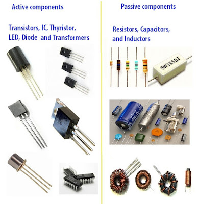 What is electronics, resistor, inductor, voltage, current, instrumentation, activa and passive components, what is electronics, what is resistor, what is current, what is voltage, what is instrumentation, what is active components, what is  voltage