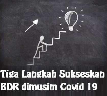 gambar langkah-langkah kegiatan belajar BDR