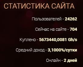 vixice.com обзор