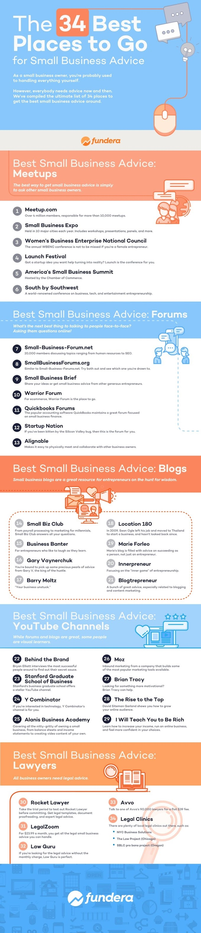 The 34 Best Places to Go for Small Business Advice - #Infographic