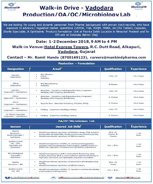 MANKIND PHARMA Walk In Drive For Multiple Positions Quality Assurance, Quality Control, Microbiology at 1& 2 December