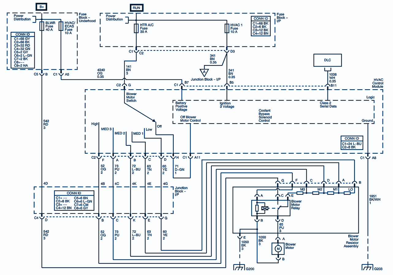 2005 Gmc 1500 Series Wiring Diagram | Auto Wiring Diagrams