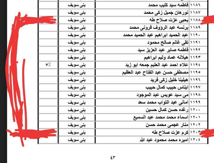 مخالفات مسابقة النيابة الادارية ورصد 869 من الناجحين لأبناء المستشارين والعاملين بالنيابات الادارية امام مجلس الدولة غداً لالغاء المسابقة هنا