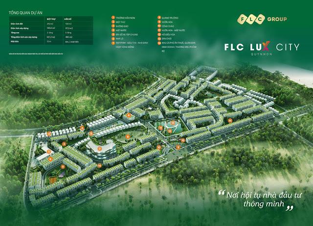 Phối cảnh tổng quan FLC LUX CITY