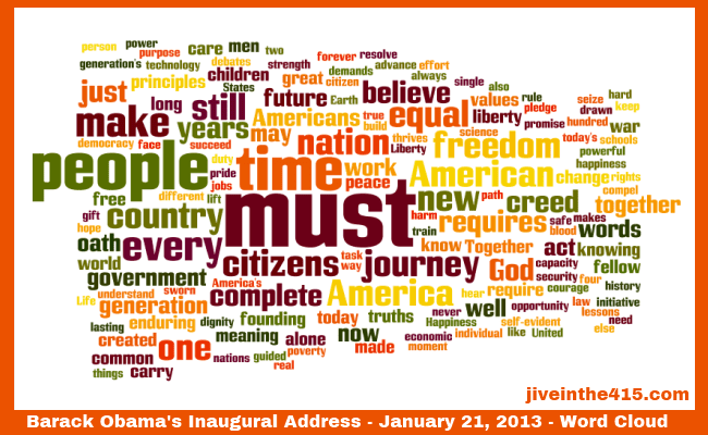 President Obama's inaugural address reflected in a word cloud