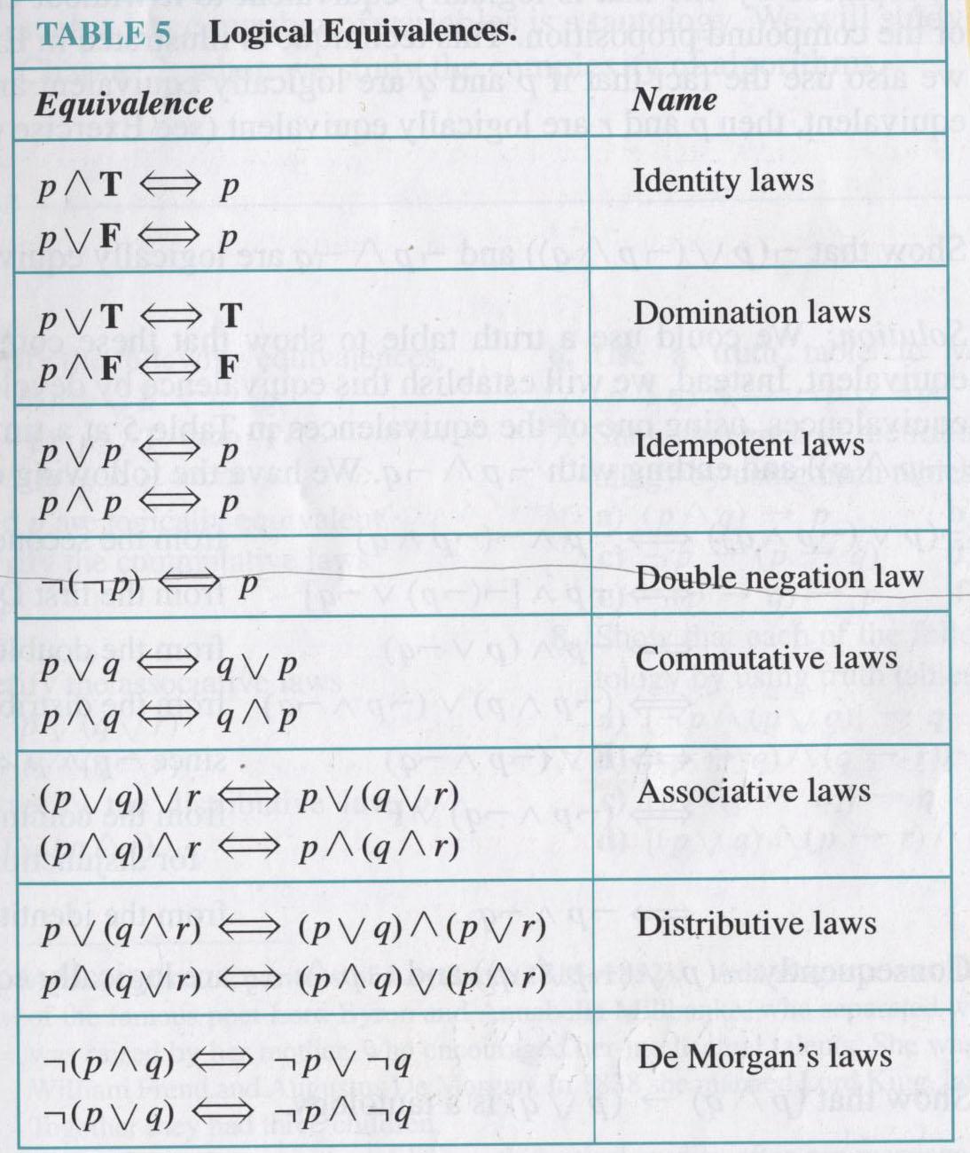 Symbolic Logic And Proof
