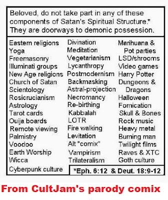 doorways to demonic possession