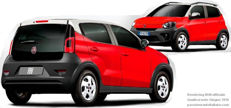 FiatPanda2020001