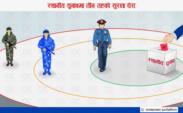 election-security-of-nepal