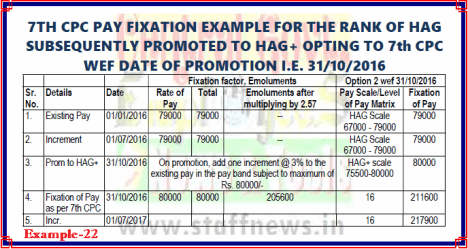 7th-cpc-pay-fixation-example-22