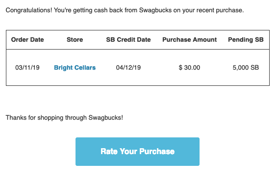 Swagbucks Reddit Gobble Swagbucks Redeeming A Gift Card