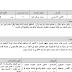 تحضير لغتنا الجميلة من الدرس الأول وحتى الدرس الثالث عشر للصف الثاني الفصل الثاني