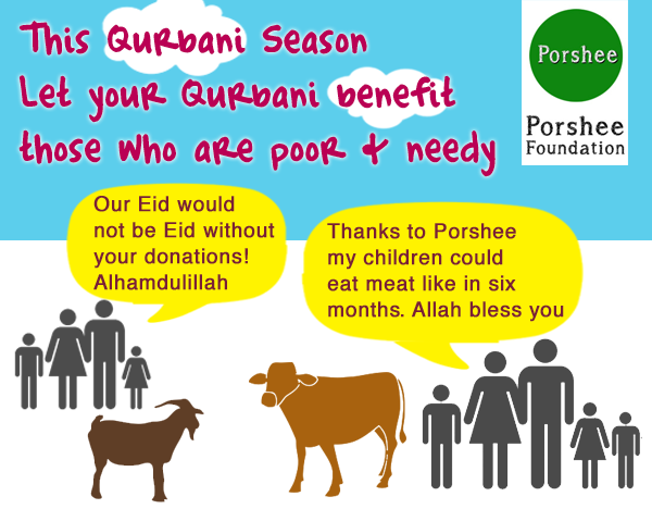 Sharing Your Qurbani (Sacrifice of Animal) with the Poor and