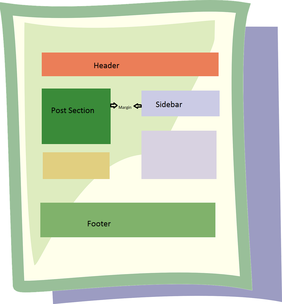 increase or decrease template width in blogger bog