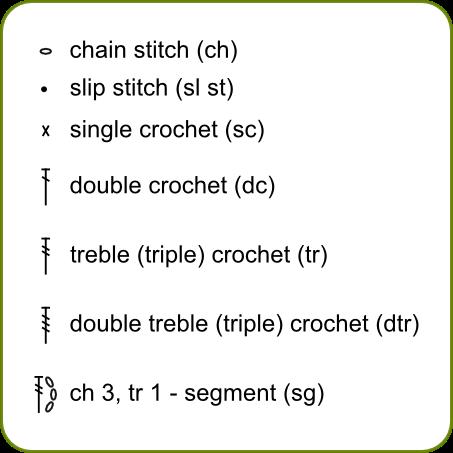 Crochet leaf earrings free pattern crochet earrings pattern free ccuart Choice Image