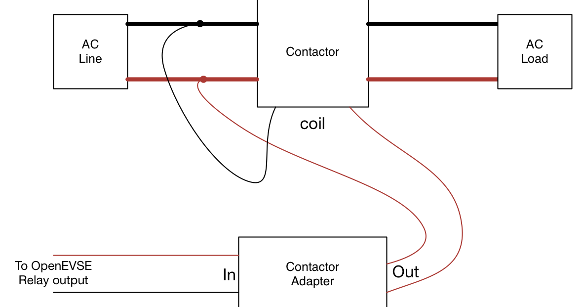 ac contactor wiring diagram geppetto electronics december