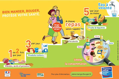 escaleras francesas de la alimentación