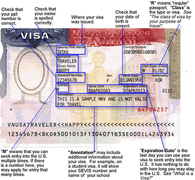 Tramitar visa canadiense online dating