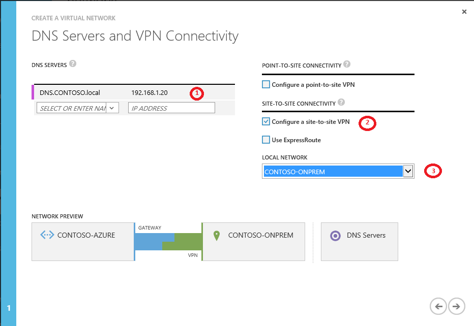 Implementing a Windows Azure Site-To-Site VPN - Microsoft