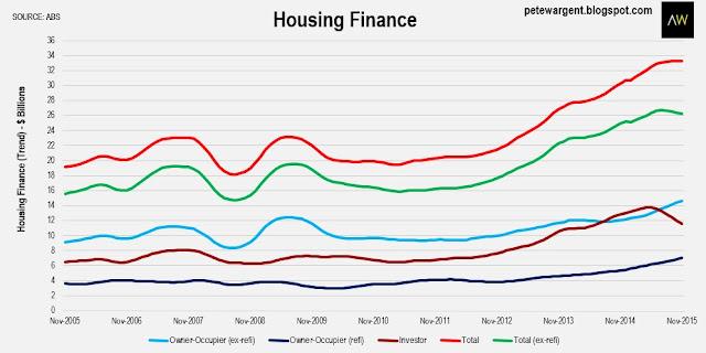 housing finance1