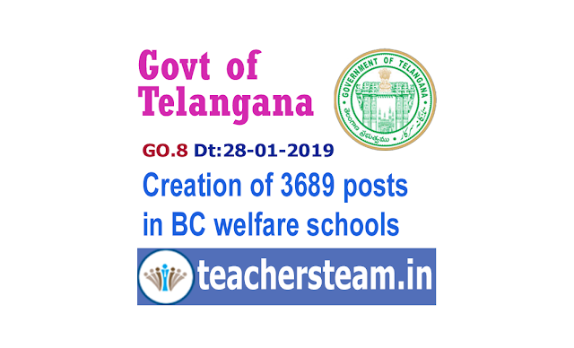 creation of three thousand six hundred and eighty nine (3689) posts in (119) new Backward Classes Welfare Residential Schools under MJPTBCWREIS