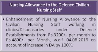 nursing+allowance+defence+civilian