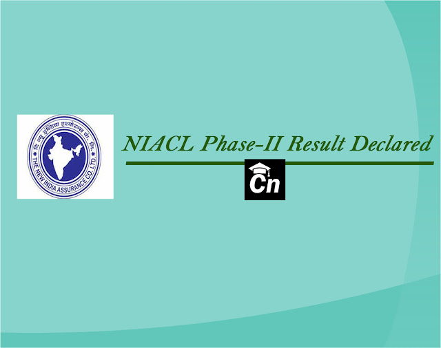 NIACL Phase-2 Result Declared, NIACL Logo, Careerneeti Logo