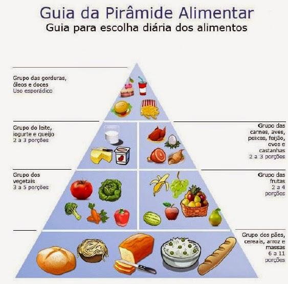 Gioco piramide gratis