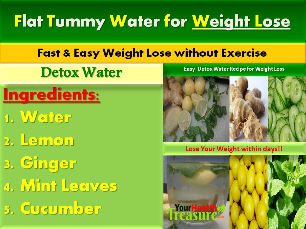 </p> <p>Detox water recipes for weight loss