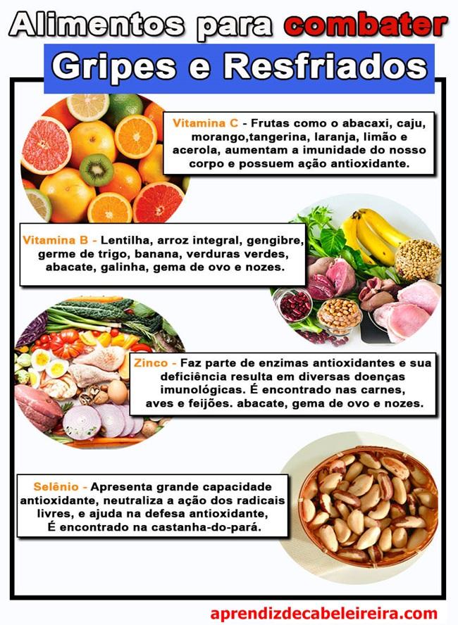Alimentos para Combater Gripes e Resfriados