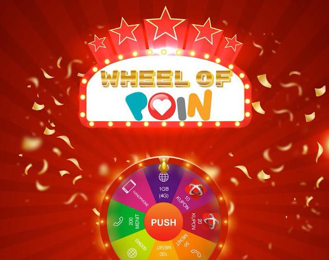 Wheel of POIN Telkomsel