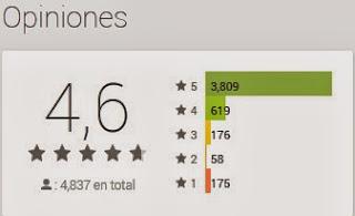 Opiniones sobre la App Slider Widget para Android, opinion, android, widget, gratis