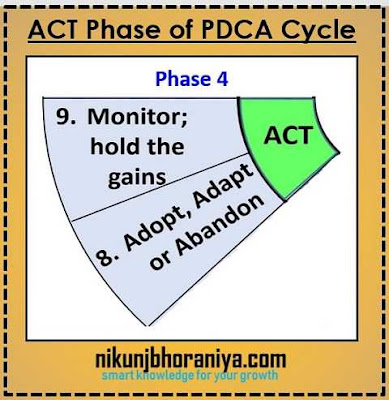 Act Phase of PDCA Cycle