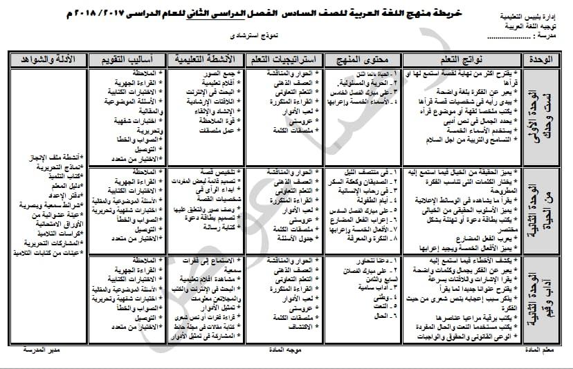 خريطة منهج اللغة العربية للصف السادس الابتدائى الترم الثانى 2018