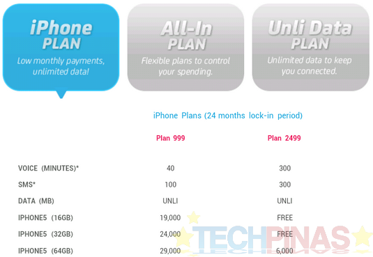 smart iphone 5 postpaid plans, smart iphone 5 prepaid, smart iphone5
