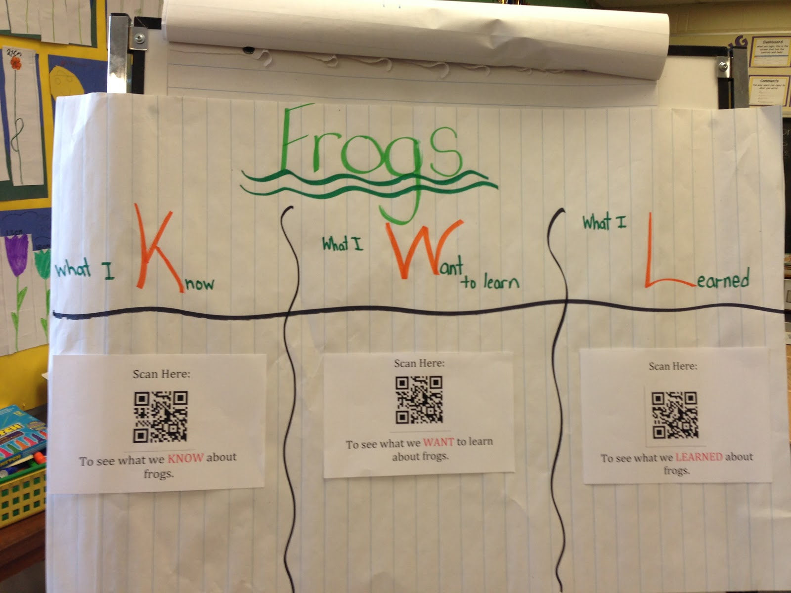 Using Padlet, QR Codes and iPads, Oh My! ~ Mrs Wideen's Blog