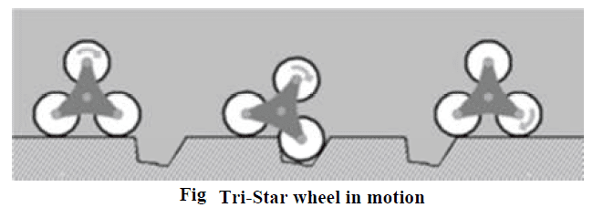 Tri-Star Wheel in Motion