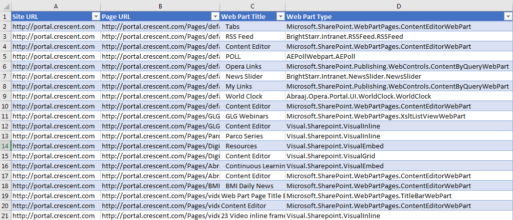 web part usage report in sharepoint