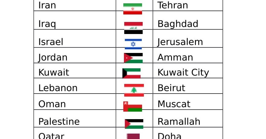 List Of Middle East Country And Capital Name With Flag