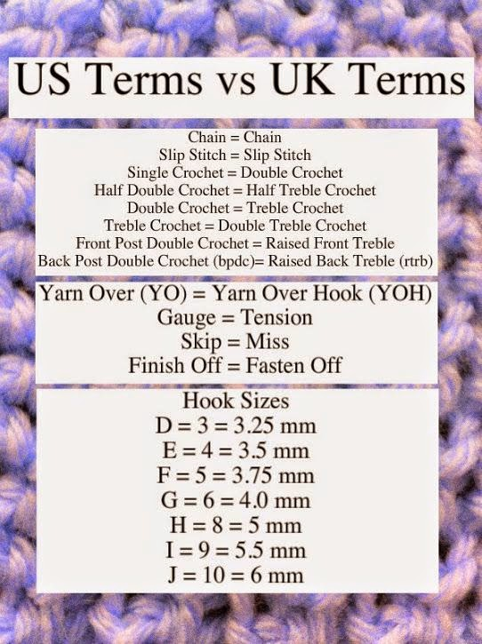 Crochet chart - US vs UK terminology