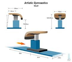 vault runway gymnastics. This Is A Vault, One Of The Events In Women\u0027s Artistic Gymnastics. There Runway That You Run Through, Then Jump Up Onto Springboard And Vault Gymnastics