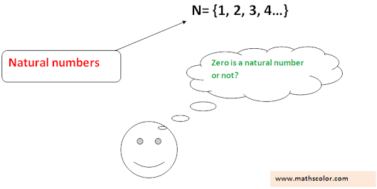 what are natural numbers in math? - Mathscolor